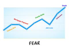 Making Fear a Servant